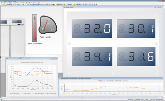 Envitech Envista Refrigerators Temperature Monitoring